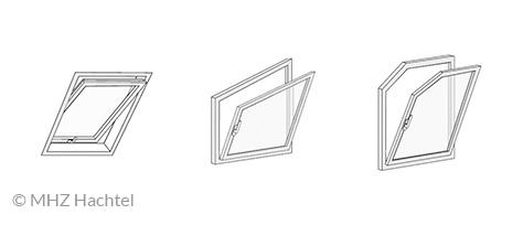 Beispiel - Fenstersonderformen